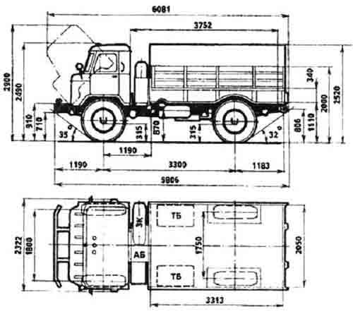 Габаритные размеры ГАЗ-66
